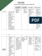 Evaluación de Las Metas Del Area 2015