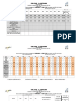 Evaluacion de Resultados Academico 4 Periodo...