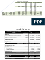 City of Rayne 2015 Budget Final Amend and Approved 2015 2016