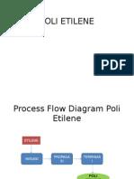 Flow Diagram Polietilen