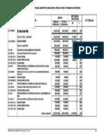 12013 - KEC. WELAHAN 250.pdf