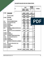 12021 - KEC. TAHUNAN 258.pdf