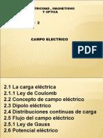 Uni 2 Electrc. y Mag. y Optica