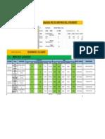 rendimiento obra abel.pdf