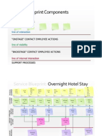 Service Blueprinting Examples