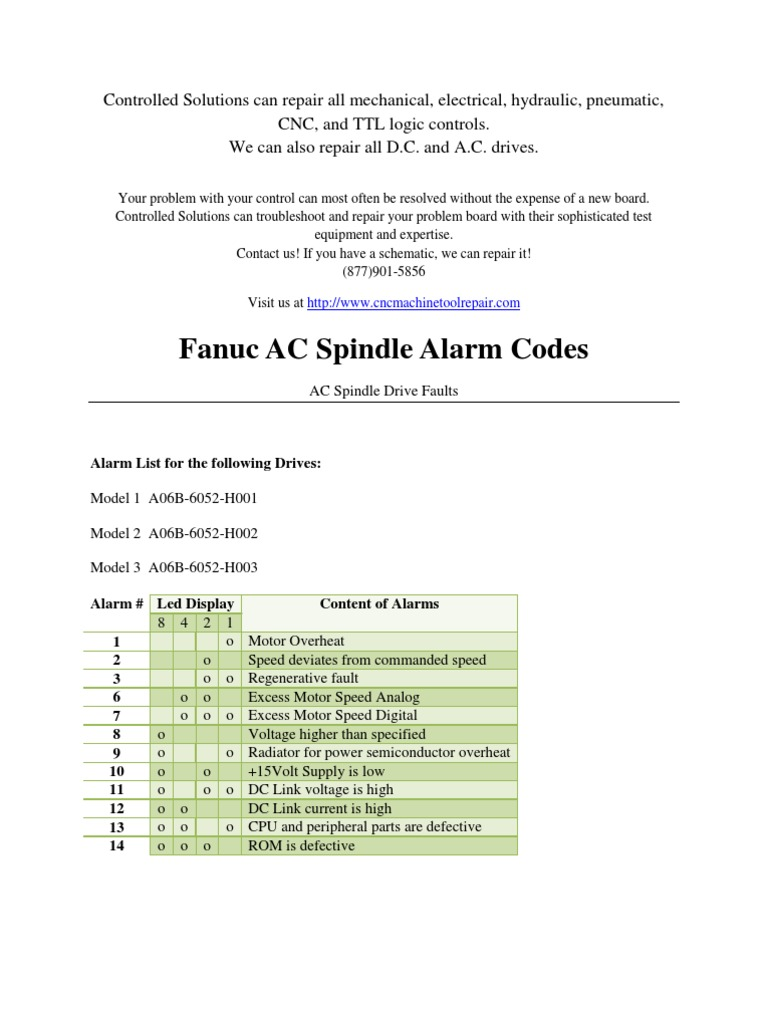 fanuc ac spindle alarm codes electronic circuits fuse (electrical) dc motor connections fanuc spindle motor wiring diagram dc #13