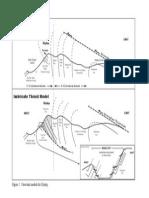 Fig 5 Structural Models 4