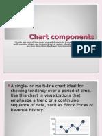 Chart Components