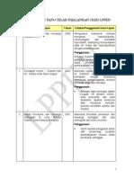 Senarai Kajian Kegunaan LPPKN