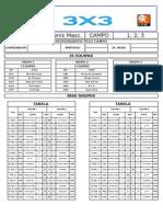 Resultados 3x3 AEM 2015