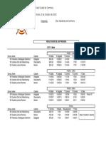 Raid Carmona 031015 Una.pdf