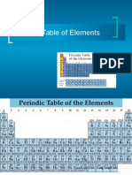 Alphabetical list by name of the chemical elements of the periodic periodic table urtaz Gallery