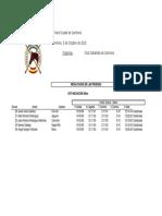 Raid Carmona 031015 Iniciacion.pdf