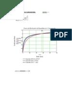 Mathcad - Curvas Evolução Da Resistência Com Idade NBR 6118-2014