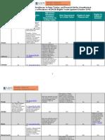 PSE Policies Chart Top15 DACA States FINAL