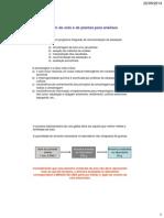 Amostragem PDF