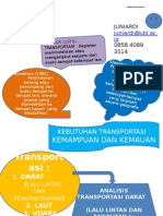 1. Model Interaksi Sistem Tataguna Lahan - Transportasi, Rev.