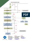 Patent Procedure