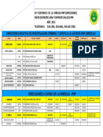Directorio Dirincri 2015 - Pnp