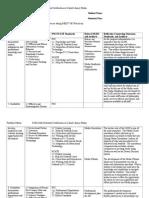 final portfolio matrix corrected
