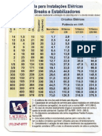 Tabela Circuitos Dimensionamento Disjuntores