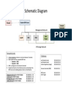 Labs Setup Schematic Diagram