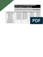 Relatório de Acompanhamento Fatuamento Simples