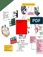 mapa.docx