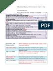 chapter2-study sheet