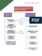 Procesos científico y tecnológico