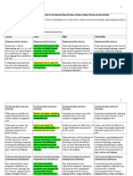 english writing rubric stage 3 2015 planning