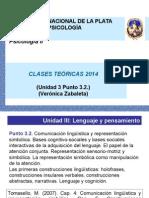 2014.Teórico-15-16.Tomasello-Caps-4-y-5