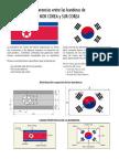 Santiago Santos (Bandera Corea)