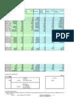 Trabajo Formulacion y Evaluacion de Proyectos Costos