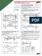 P1-Respostas Diagramas2sem2015