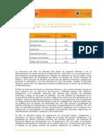 Estructura General Del Grado (UGR)