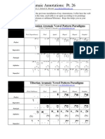 aramaic annotations - pt 26