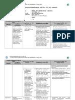 LK - 1 Analisis SKL, KI, KD.doc