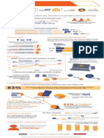 2014 ECAR | Faculty & IT infographic