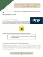 Cambiar CSS Con JavaScript - Lista o Tabla de Equivalencias de Propiedades CSS