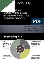 Brand System
