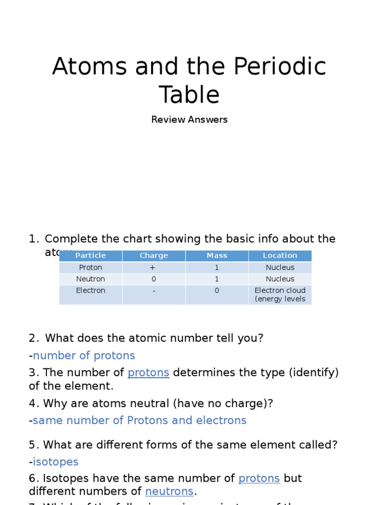 Atoms periodic table pop quiz answer key microfinanceindia atoms and the periodic table study guide answers chemical urtaz Image collections