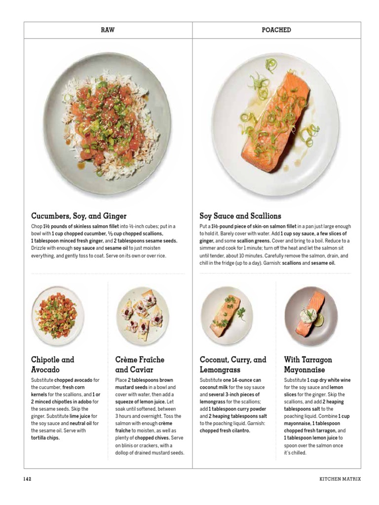 Salmon +12 ways, from Mark Bittman\'s Kitchen Matrix | Scallion | Curry