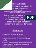 privadoHechos Jurídicos (1)
