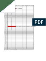 PM Process Chart