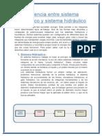 Diferencia Entre Sistema Neumático y Sistema Hidráulico
