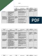 Perangkat KTSP Kls II (Autosaved)