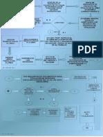 diagrama_titulacion