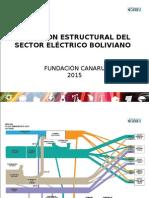 Jornadas Ambientales Bolivia 2015