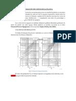 Estimacion de costos en proyectos